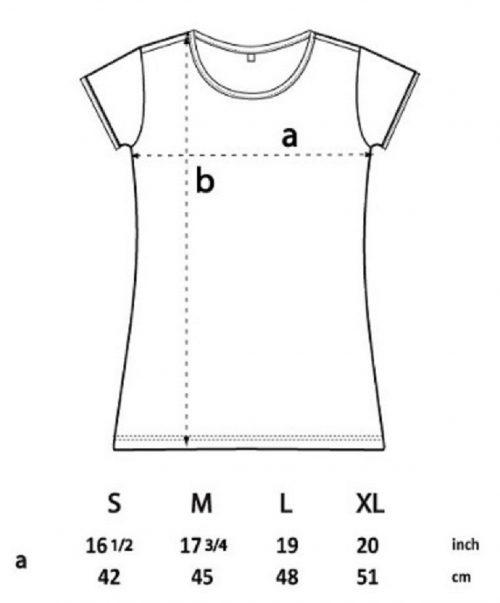 Guía de tallas