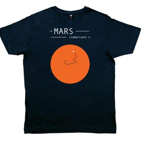 Mars roverland (by @HdAnchiano).