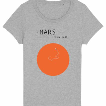 Mars Roverland (Chica)