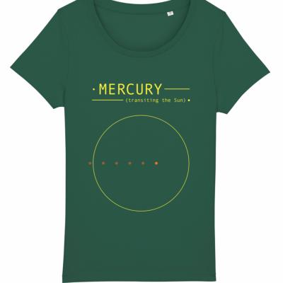 Mercury transiting the Sun (Chica)
