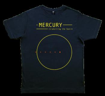 Nabla Mercury Men