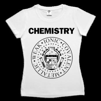 Nabla W W Chemistry