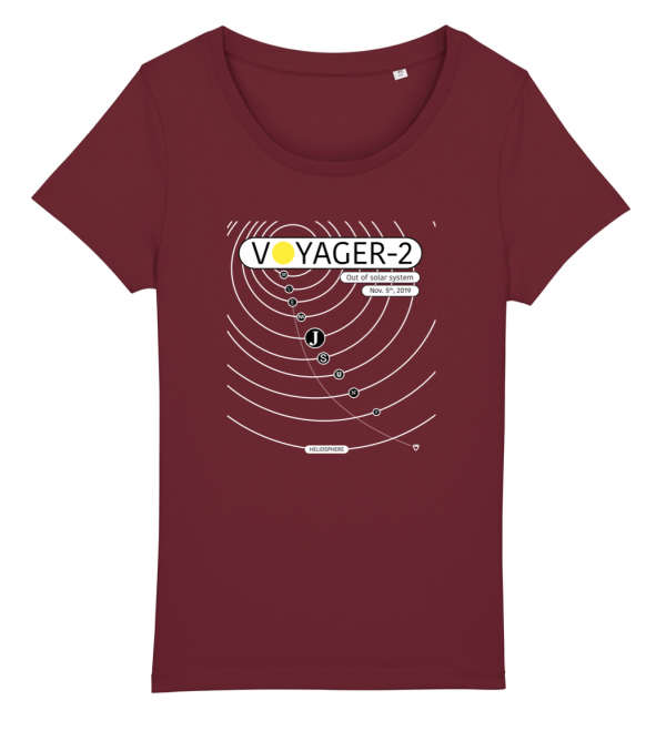 Voyager 2 Woman